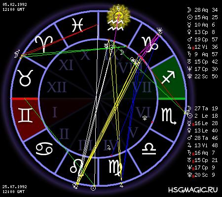 Гороскоп на завтра гороскопы на завтрашний день